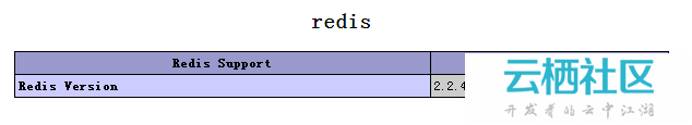 Centos7下安装php-redis扩展及简单使用-