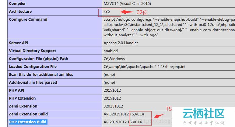 在windows下安装php的redis扩展-