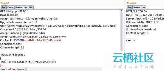 XML External Entity Injection-