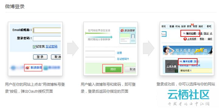 微博第三方登陆接入流程-