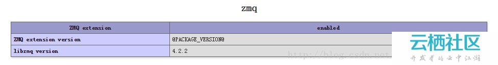 centos7.2 lnmp安装zeromq、php-zmq扩展和使用-