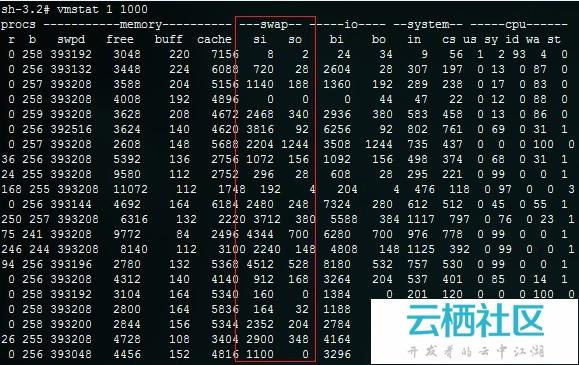 云服务器ECS选购集锦之三CPU、内存多少才够用?-
