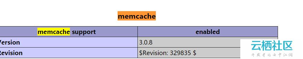 本地 配置 memcache-