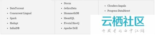 Hadoop如何迎击大数据分析的挑战-