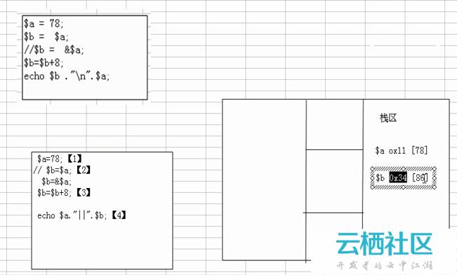 第61+62+63讲 类和对象基本概念 以及其在内存中存在的形式-