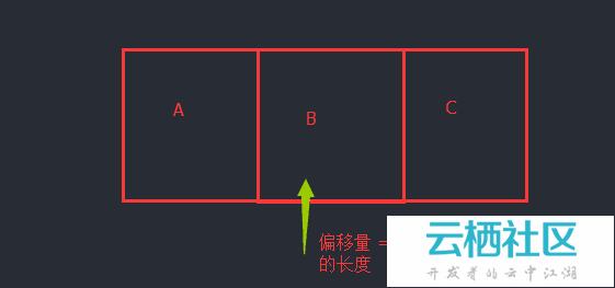 多表合成一张虚拟表,分页输出-