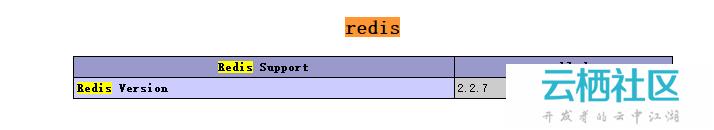 phpstudy安装redis-
